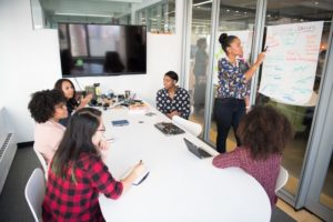How to Improve Staff Performance and Productivity